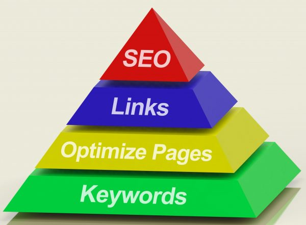 Keyword Research is the foundation of SEO